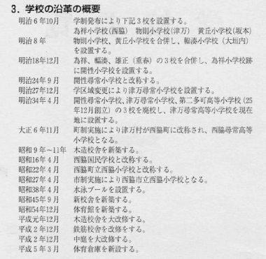 西脇小学校の沿革(H6)