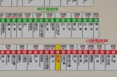 200804山陽電鉄「中八木駅」