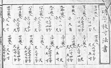 硝子板寸法書(西洋建築雛形M30より)